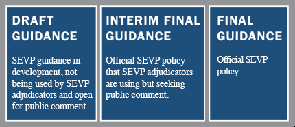 Official SEVP policy.