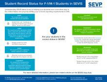 image for Student Record Status for F-1/M-1 Students in SEVIS