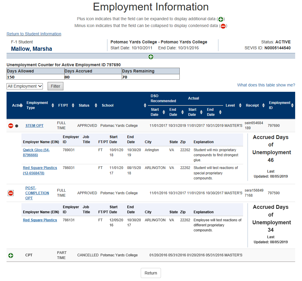 Employment Information page with Unemployment Counter for Active Employment ID XXX.  Individual employment rows are expanded to show Accrued Days of Unemployment boxes.